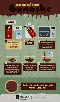infográfico-receita de ganache