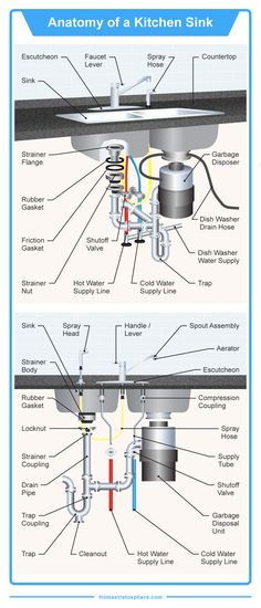 30 Parts of a Window and Window Frame (Diagrams)   Pinterest ...
