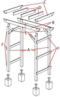 DIY - Garden Arch - A simple timber arch in the garden is an ideal feature for helping to separate...