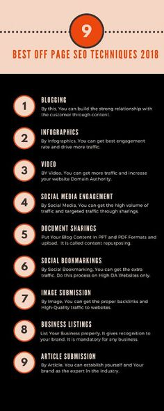 Best  offpageseo ranking techniques in 2018. . . Don t forget to read. Seo Digital  MarketingSeo ... ab48d00b6554