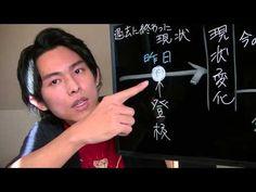 ゆる英語 Yuru English #7 「過去に終わった現状」とは - YouTube