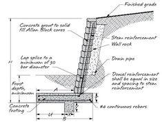 Concrete Block Retaining Wall, Retaining Wall Steps, Retaining Wall Design, Concrete Blocks, Brick Masonry, Masonry Wall, Brick Design, Fence Design, Retaining Wall Construction