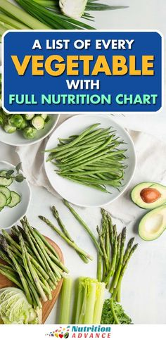 Nutrition Poster Drawing - Vegan Nutrition Recipes - Nutrition Month Backdrop - Nutrition Desing Ideas - Nutrition Education For Kids Nutrition Education, Gym Nutrition, Nutrition Articles, Proper Nutrition, Nutrition Guide, Nutrition Pyramid, Nutrition Month, Animal Nutrition, Holistic Nutrition