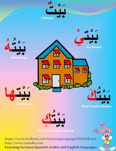 house and the possessive connected pronouns Learn English Words, English Fun, Quran Arabic, Arabic Words, Learn Arabic Alphabet, Arabic Lessons, Arabic Language, Turkish Language, Learning Arabic