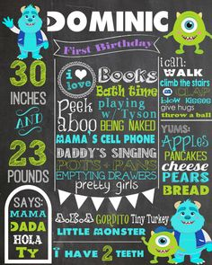 Custom Birthday Chalkboard - Monster's Inc - Monster's University- Blue- Green - Purple - Mikey