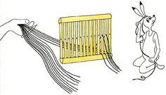 Finnish backstrap weaving tutorial. loimen pujotus pirtaan Inkle Weaving, Weaving Projects, Finland, Fiber Art, Spinning, Loom, Weave, Needlework, Textiles