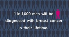Breast cancer knows no gender. According to the American Cancer Society, about 1 in every 1,000 men will be diagnosed in their lifetime. #infographic