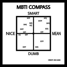 Infp Personality Type, Myers Briggs Personality Types, Myers Briggs Personalities, Mbti, Enfj, Personalidad Infp, Intj And Infj, Memes, Quotes Quotes