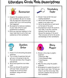 Literature Circle Role Descriptions and other Literature Circle resources in Laura Candler's online file cabinet.GREAT RESOURCE on Literature Circles! I'm definitely using this in my high group Reading Lessons, Reading Skills, Teaching Reading, Guided Reading, Reading Centers, Reading Groups, Math Lessons, Learning, 6th Grade Reading