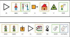 EL CAZO DE LORENZO EN PICTOGRAMAS - Buscar con Google