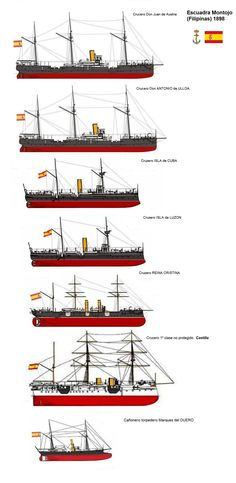 393 Best Spanish warships images in 2019 | Sailing ships