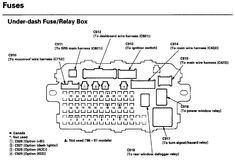 92 95 civic fuse box diagram honda tech honda forum discussion rh pinterest com honda civic fuse box diagram 2003 honda pilot fuse box diagram