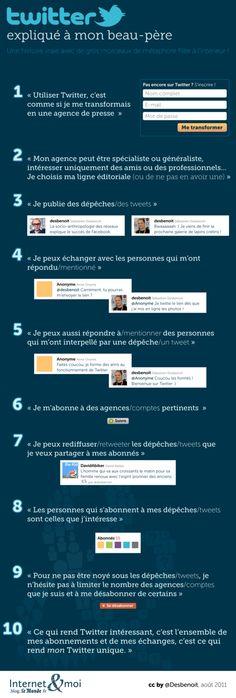 Belle infographie sur l'initiation à Twitter lorsque l'on est un(e) vrai(e) débutant(e).  Bravo à http://www.desbenoit.net/ pour cette belle et efficace réalisation.