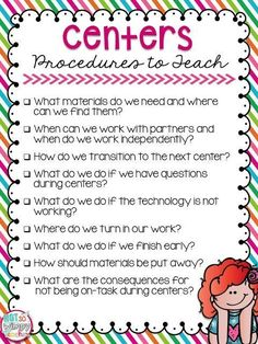 Image result for rules and procedures for group work