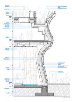Vanke Pavilion - Milan Expo 2015 / Daniel Libeskind #Expo2015