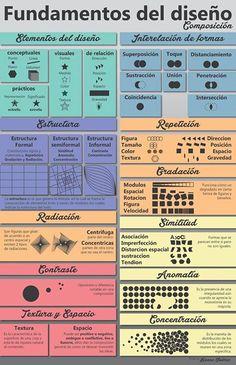 Teoría de diseño básico