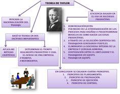 10 Tendencias De Administración Para Explorar Teoría