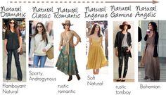 Natural Secondaries