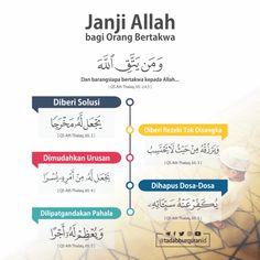 Quran Quotes Inspirational, Islamic Love Quotes, Muslim Quotes, Motivational, Hijrah Islam, Doa Islam, Islam Religion, Promise Quotes, Islamic Quotes Wallpaper