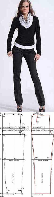 ШКОЛА ШИТЬЯ: Выкройка женских брюк - идеальная посадка по фигуре