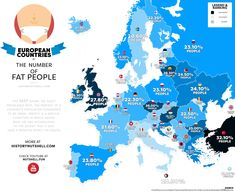 Fat people by European Country