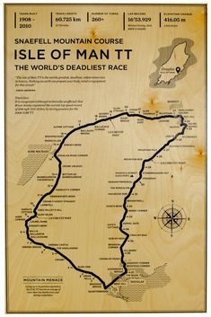 Isle of Man TT Wood Mural – Track Sculptures Bike Poster, Motorcycle Posters, Vintage Cafe Racer, Vintage Racing, Isle Of Man, Motos Sexy, Grand Prix, Course Moto, Motogp