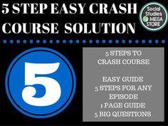 Crash Course Generic Guide 5 STEPS