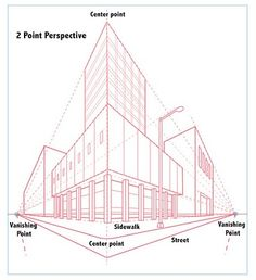 Illustration Fundamentals: Instructor Garth Glazier: Exercise 8: TWO POINT PERSPECTIVE, Drawing a skyscraper
