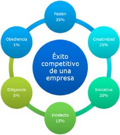 exito-competitivo-empresarial.png