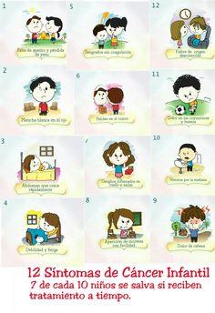 12 Síntomas del cáncer infantil.