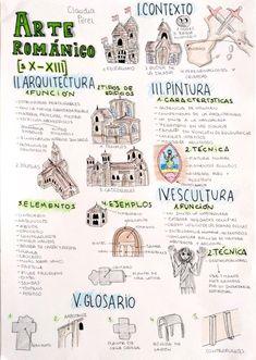 EnREDar y aprender: Mapas visuales en Bachillerato: Arte del Románico y Gótico Graffiti History, Art History, Ancient Rome, Ancient History, Historical Architecture, Architecture Art, Rome Activities, Visual Thinking, Timeline Design