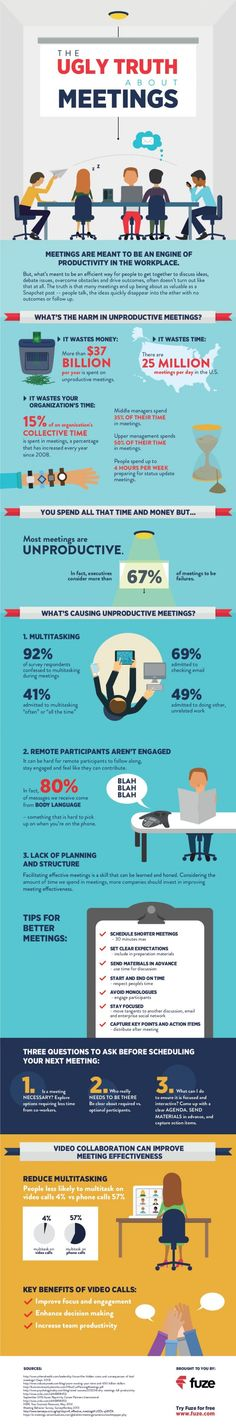 The Ugly #Truth About #Meetings | #coxblue.com | #work #productivity