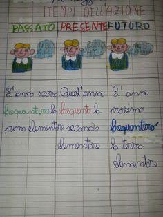 LA MAESTRA MARIA TI SALUTA: Testo descrittivo e percorso sui verbi classe2^