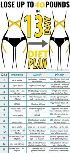 13 Day Metabolism Diet Help You To Lose Up 40 Pounds In 2 Weeks. The diet also known as the 13 Day Diet, the not only helps you drop a significant amount of weight in a short amount of time, but them claims to change your body's 13 Day Diet Plan, Diet Meal Plans, 7 Day Diet, Skinny Diet Plan, Weekly Diet Plan, Pound A Day Diet, Egg Diet Plan, 13 Day Metabolism Diet, Copenhagen Diet