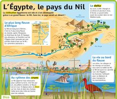 Fiche exposés : L'Égypte, le pays du Nil Life In Ancient Egypt, Le Nil, French Phrases, History For Kids, French History, French Language Learning, French Lessons, Learn French, Life Science