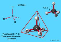 Methane is an example of tetrahedral electron pair geometry . The carbon has 4…
