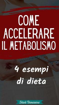 Wellness, Diet Menu, Yoga, Birmingham, The Cure, Food And Drink, Health, Bukowski, Video