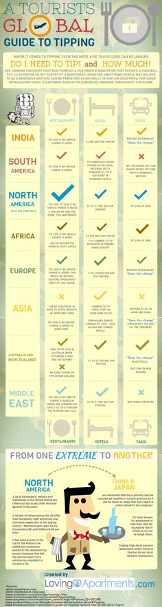 Global Tipping Etiquette infographic.