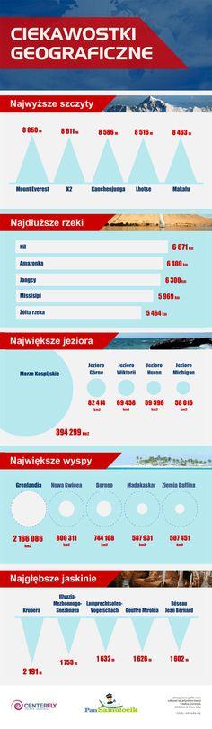 Infografika – ciekawostki geograficzne  http://www.nlogo.pl/portfolio/infografika-ciekawostki-geograficzne