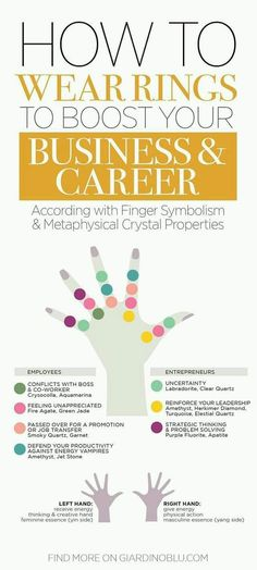 Meaning and Symbolism of wearing rings on each finger to manifest success in business and career How to raise your business by wearing Healing Rings with Crystals and Ge. Crystal Guide, Crystal Magic, Crystal Shop, Crystals And Gemstones, Stones And Crystals, Crystals For Luck, Image Coach, How To Wear Rings, Reiki Symbols