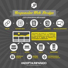 Responsive Web Design #Infografia #adoptaunparado