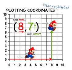 In math this week we are moving on to geometry. To be more specific, we are learning about the parts of a C OORDINATE PLANE . Fir... #learnmathonline