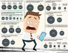 Todavía no somos adictos al celular Un sondeo realizado por El Colombiano, en el que participaron mil personas, demostró que aunque no somos adictos al celular, sí estamos a un paso de serlo. El 45,6% de los consultados han tenido problemas por esto.