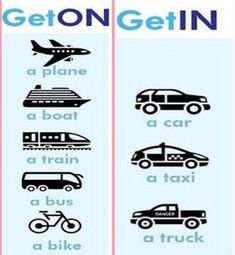"""ENGLISH VOCABULARY: """"on"""" versus """"in"""". Certain vehicles / in the are said to be something you either get in or get on and are never changed. There are no rules for why it's or they simply must be memorized. English Prepositions, English Idioms, English Phrases, Learn English Words, English Lessons, English Posters, French Lessons, Spanish Lessons, Teaching English Grammar"""