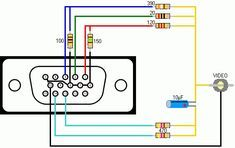 Vga Wiring Diagram Vga Cable Color Code Diagram Wiring Diagrams intended  for Vga To Component Wiring Diagram | Diy electronics, Video cable, HtpcPinterest