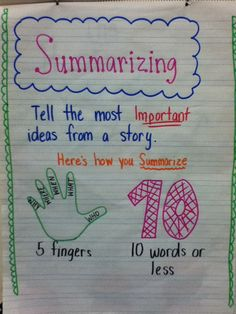 2nd Grade Anchor Charts: Summarizing.