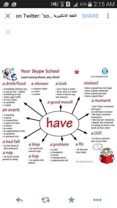 have collocations - learning basic English English Idioms, English Phrases, English Lessons, English Grammar, Learn English Words, English Study, English English, Grammar And Vocabulary, English Vocabulary