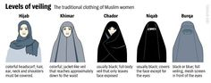 Germany Debates a Ban on Burqas and Other Muslim Veils - SPIEGEL ONLINE