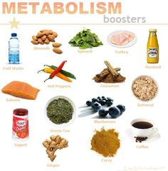 Food that boosts your metabolism.