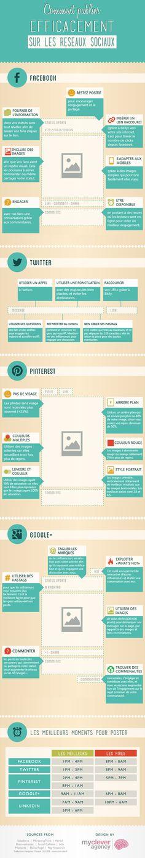Publier efficacement sur #facebook #twitter #google+ #pinterest :